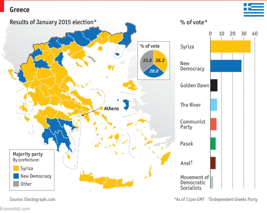 Infográfico do Economist, mostrando a porcentagem dos votos e a amplitude da vitória do Syriza.